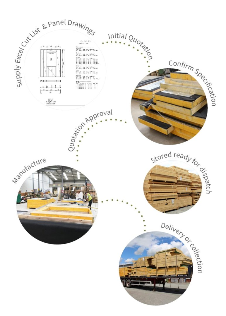 Timber Frame Panel Manufacture Process